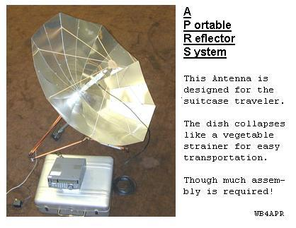 A Portable Reflector System (APRS) Antenna for AO-40